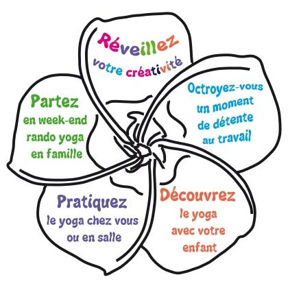 Yoga créatif Charlotte Luchon